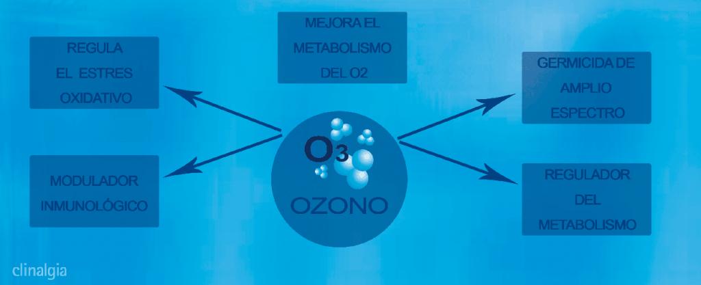 fotos-web-OZONOTERAPIA-2
