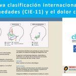 La nueva Clasificación Internacional del Dolor Crónico | Implicaciones Prácticas