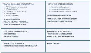 Programa Congreso Ortobiologia de Medicina Muscoesquelética