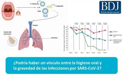 ¿Podría haber un vínculo entre la higiene oral y la gravedad de las infecciones por SARS-CoV-2?